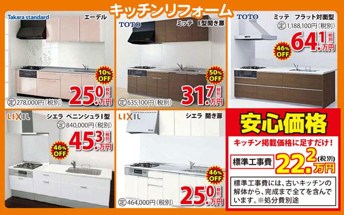 キッチンリフォーム価格